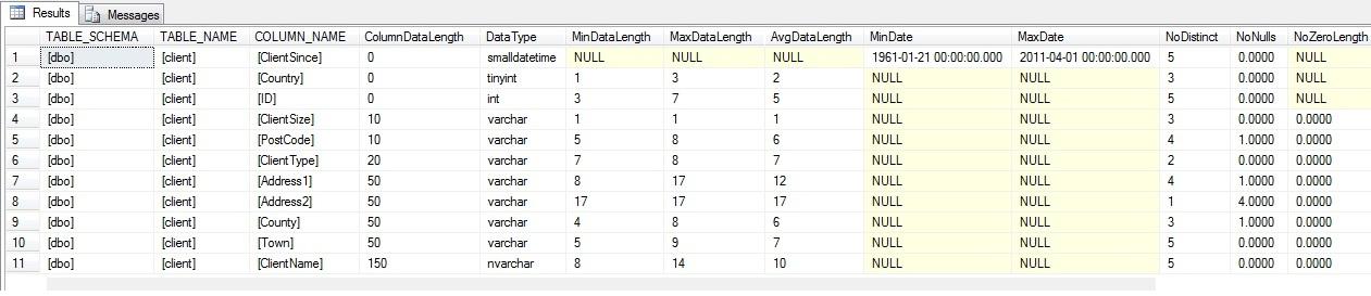 PostgreSQL Questions