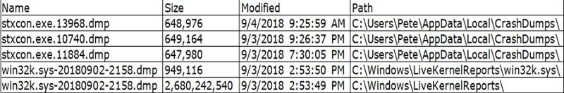 List of DMP files