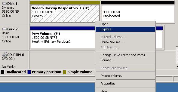 veeam disk management issue