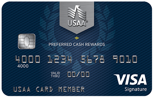 photo of credit card