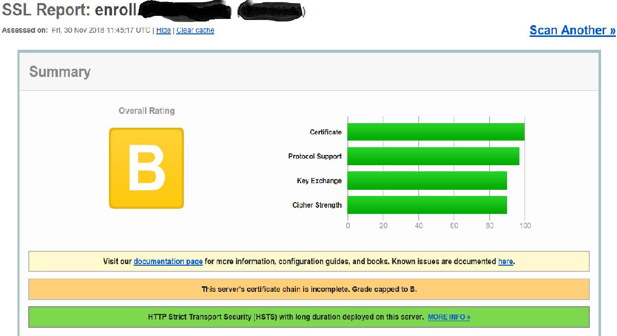 Validate an SSL Certificate from a Smatphone App