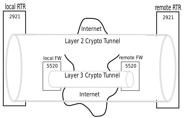 high_security_arch_tunnel_in_tunnel_.png