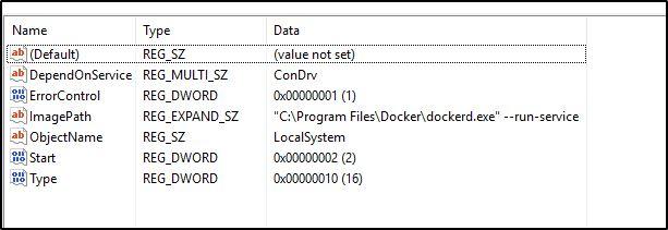 Docker registry