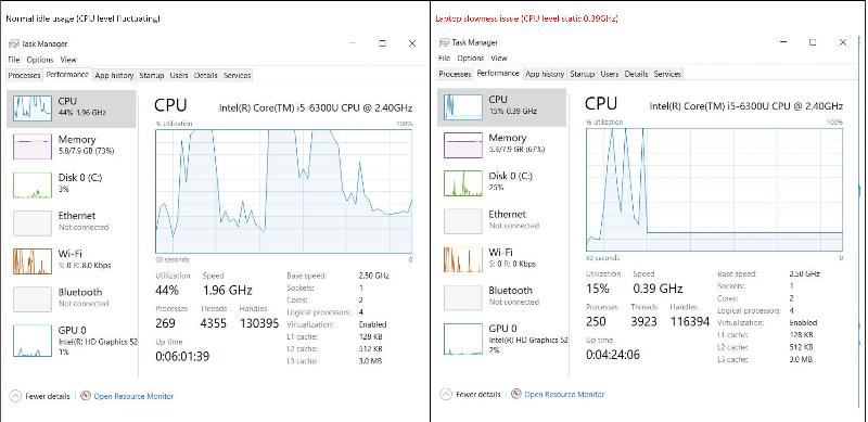 CPU issue?