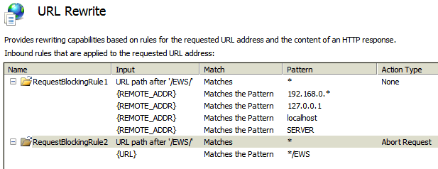 Existing blocking rules - not working