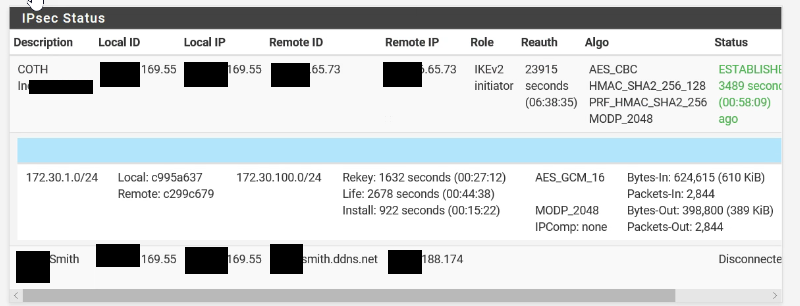 Second Remote Site Does Not Work via pFsense IPsec for phase 2