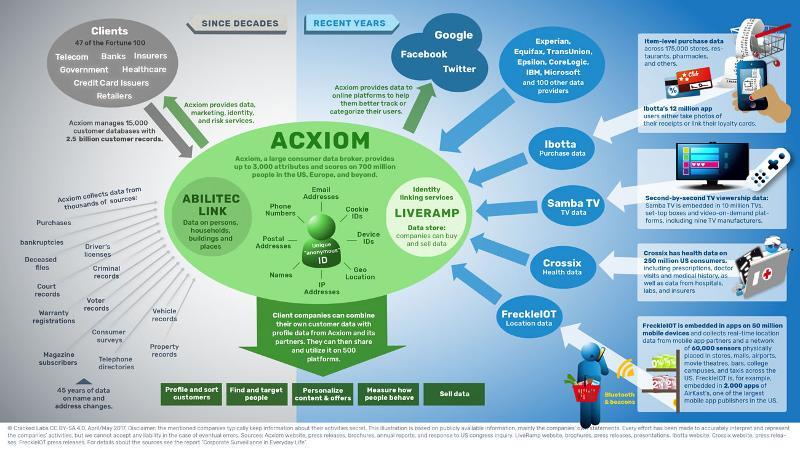 infographic_acxiom1300.jpg