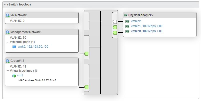 Changing VLAN in VMware network