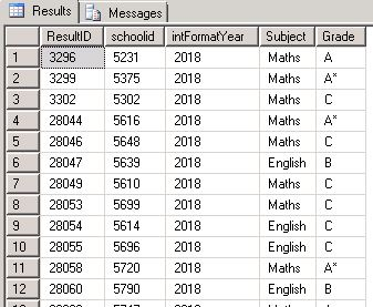 the SQL output showing file names