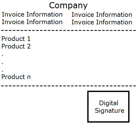 Digital-Signature.png