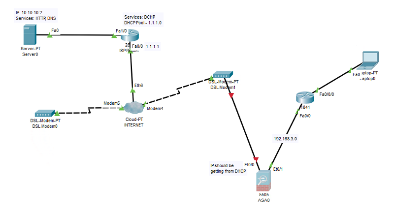 ASA 5505 Packet Tracer Simulated Internet Connection