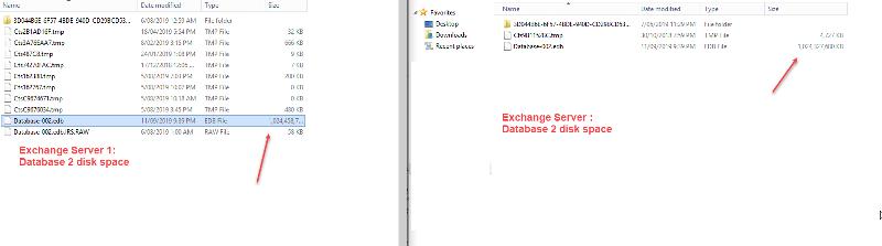 Exchange database 2