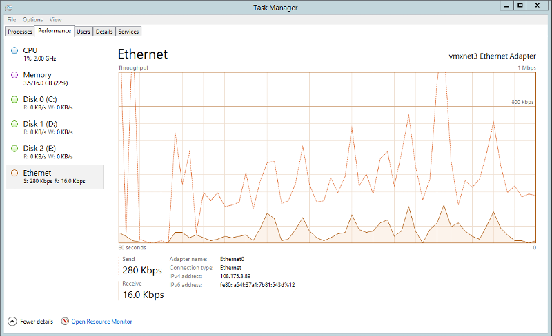 Task Manager Network Activity Screenshot