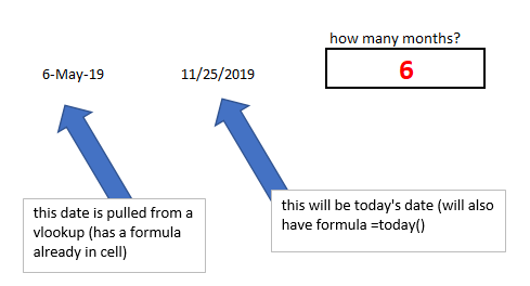 How many months from today - Excel formula