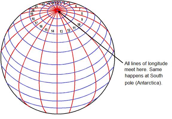longitudes - time zones