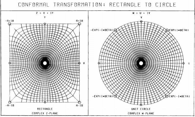 Rect_to_Circle-Conformal_Mapping