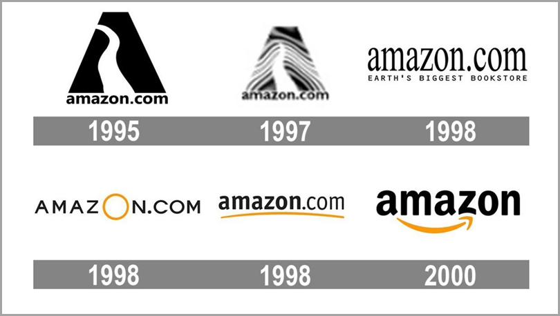 Amazon-Logo-History-Branding-For-Ecommerce-Growth-Strategies